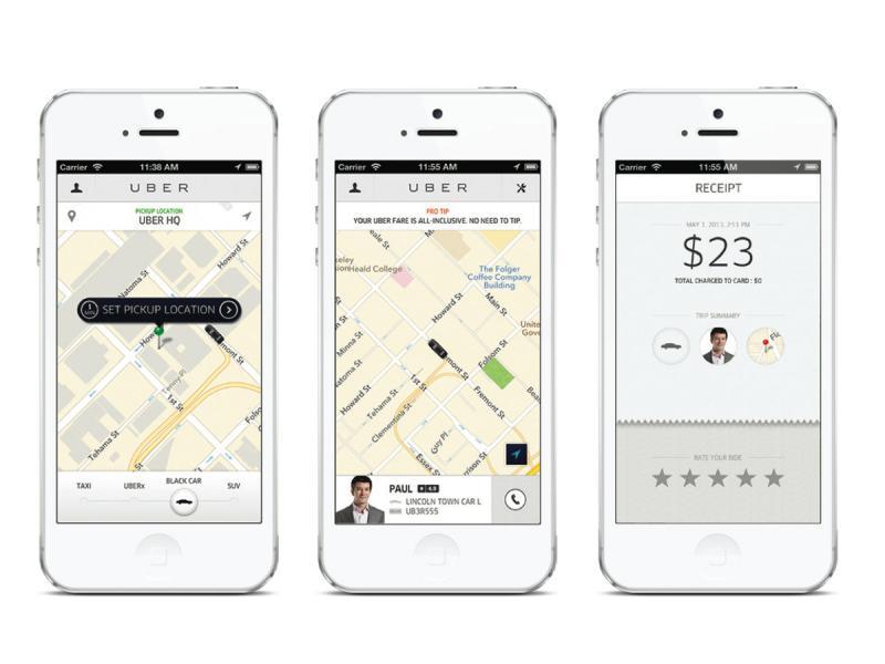 uber app super util
